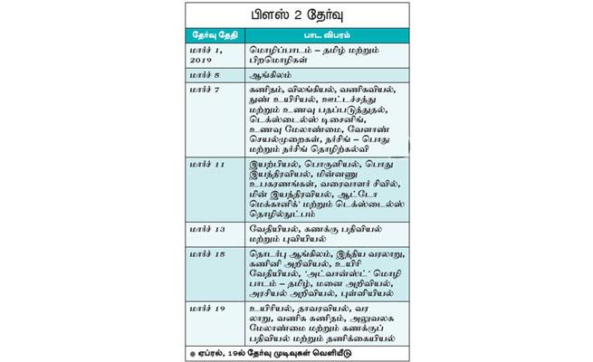 Tamilnadu Hsc Timetable 2016 Pdf