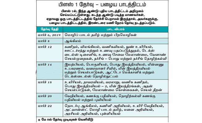 12th Exam Time Table 2015 Pdf